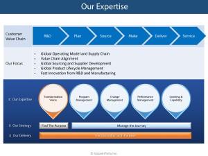 ValueInfinity Inc. Expertise