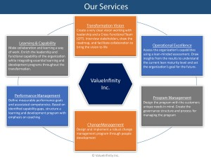 ValueInfinity Inc. Services