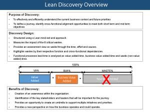 Lean Assessment